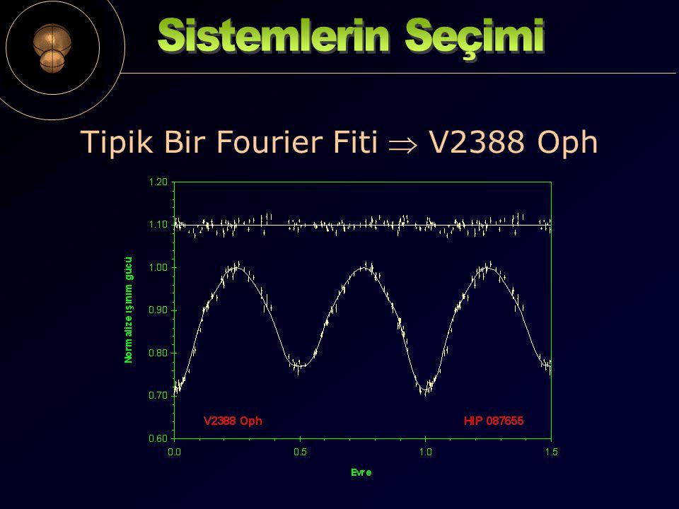 Kullanılan analiz yöntemine bir diğer kısıtlama, düşük ışık değişim genliğine sahip sistemlerden gelmektedir.