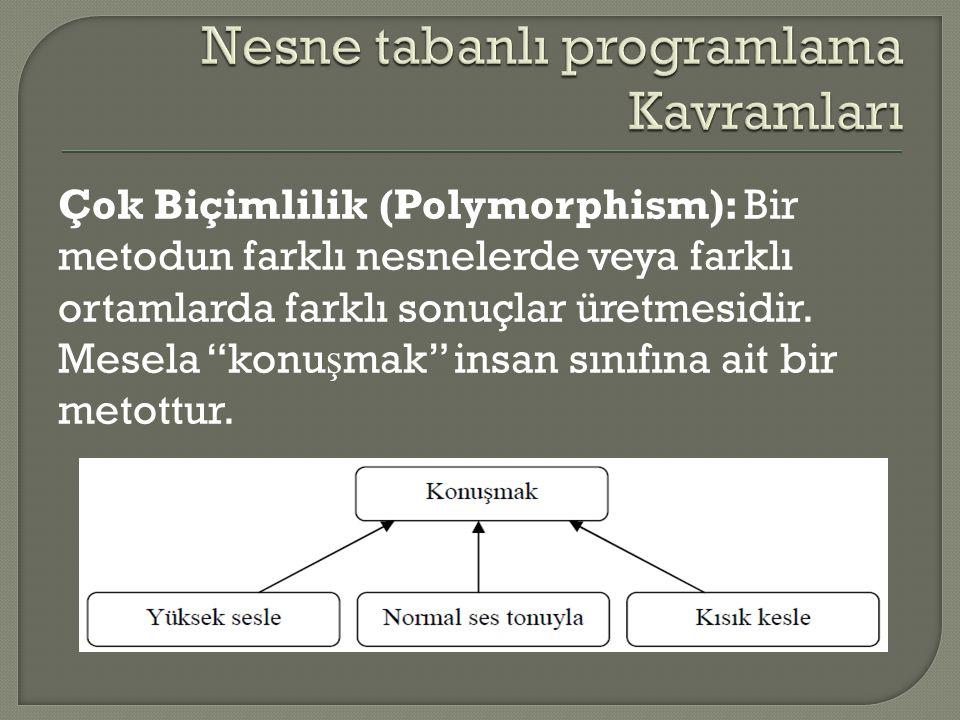 """Çok Biçimlilik (Polymorphism): Bir metodun farklı nesnelerde veya farklı ortamlarda farklı sonuçlar üretmesidir. Mesela """"konu ş mak"""" insan sınıfına ai"""