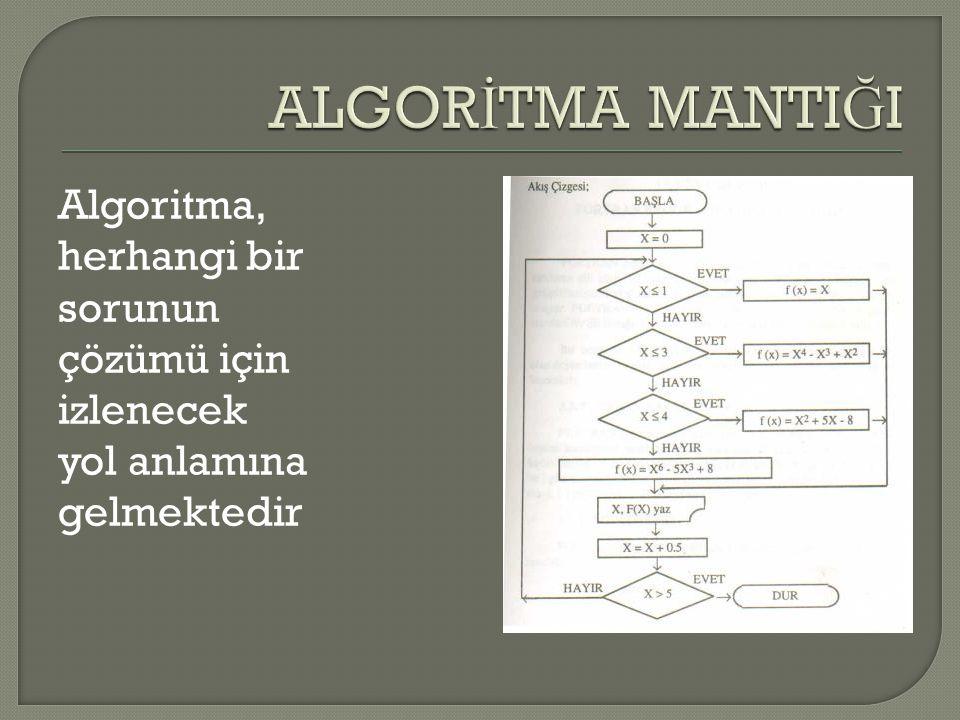 Algoritma, herhangi bir sorunun çözümü için izlenecek yol anlamına gelmektedir