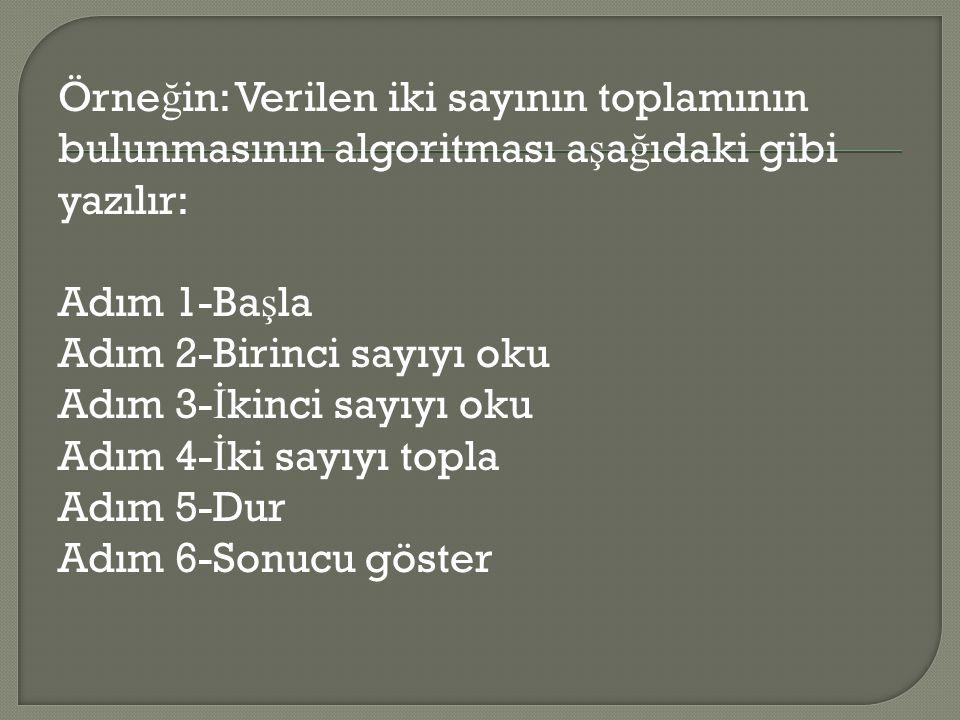Örne ğ in: Verilen iki sayının toplamının bulunmasının algoritması a ş a ğ ıdaki gibi yazılır: Adım 1-Ba ş la Adım 2-Birinci sayıyı oku Adım 3- İ kinc