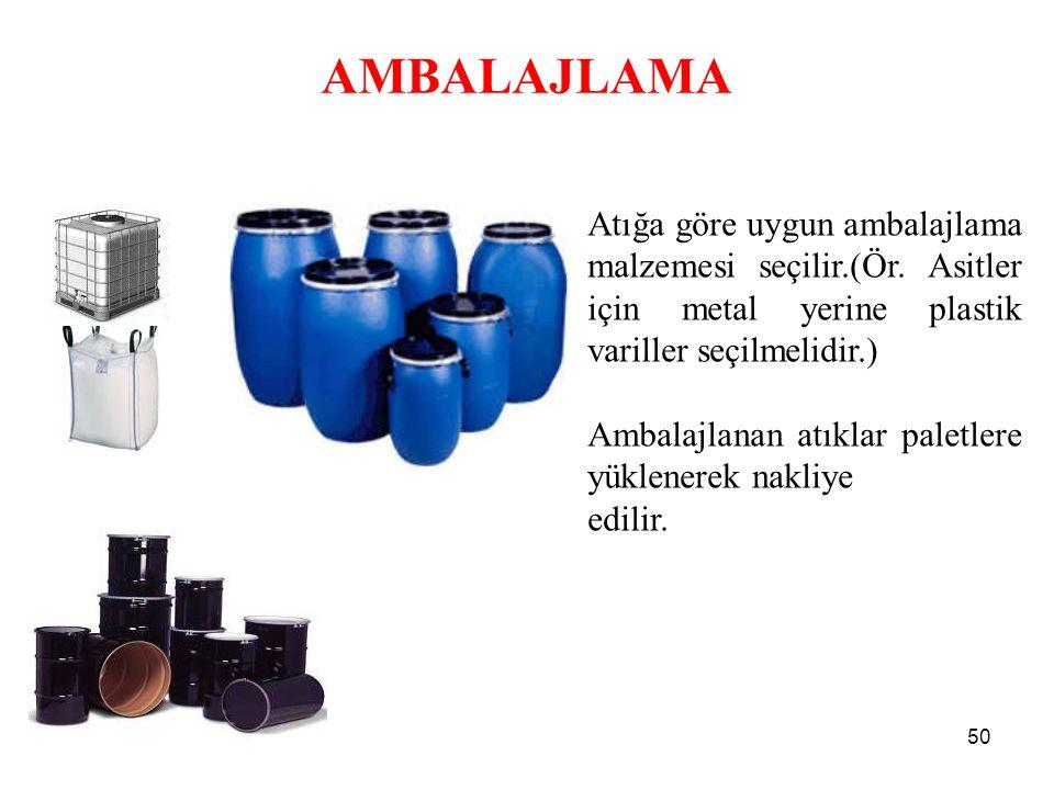 AMBALAJLAMA Atığa göre uygun ambalajlama malzemesi seçilir.(Ör. Asitler için metal yerine plastik variller seçilmelidir.) Ambalajlanan atıklar paletle