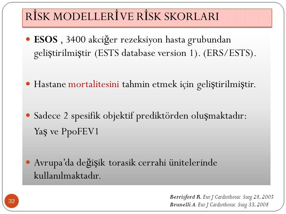 R İ SK MODELLER İ VE R İ SK SKORLARI 32 ESOS, 3400 akci ğ er rezeksiyon hasta grubundan geli ş tirilmi ş tir (ESTS database version 1).