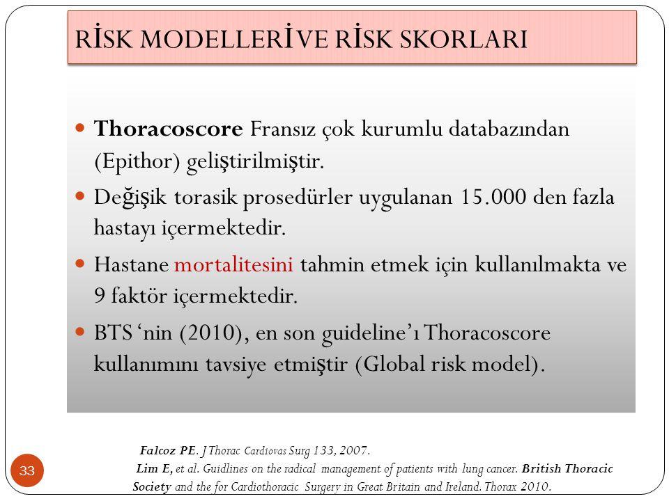 R İ SK MODELLER İ VE R İ SK SKORLARI 33 Thoracoscore Fransız çok kurumlu databazından (Epithor) geli ş tirilmi ş tir. De ğ i ş ik torasik prosedürler