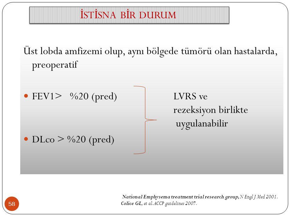 58 Üst lobda amfizemi olup, aynı bölgede tümörü olan hastalarda, preoperatif FEV1> %20 (pred) LVRS ve rezeksiyon birlikte uygulanabilir DLco > %20 (pred) National Emphysema treatment trial research group, N Engl J Med 2001.