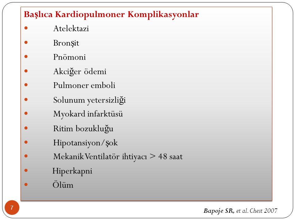 7 Ba ş lıca Kardiopulmoner Komplikasyonlar Atelektazi Bron ş it Pnömoni Akci ğ er ödemi Pulmoner emboli Solunum yetersizli ğ i Myokard infarktüsü Riti