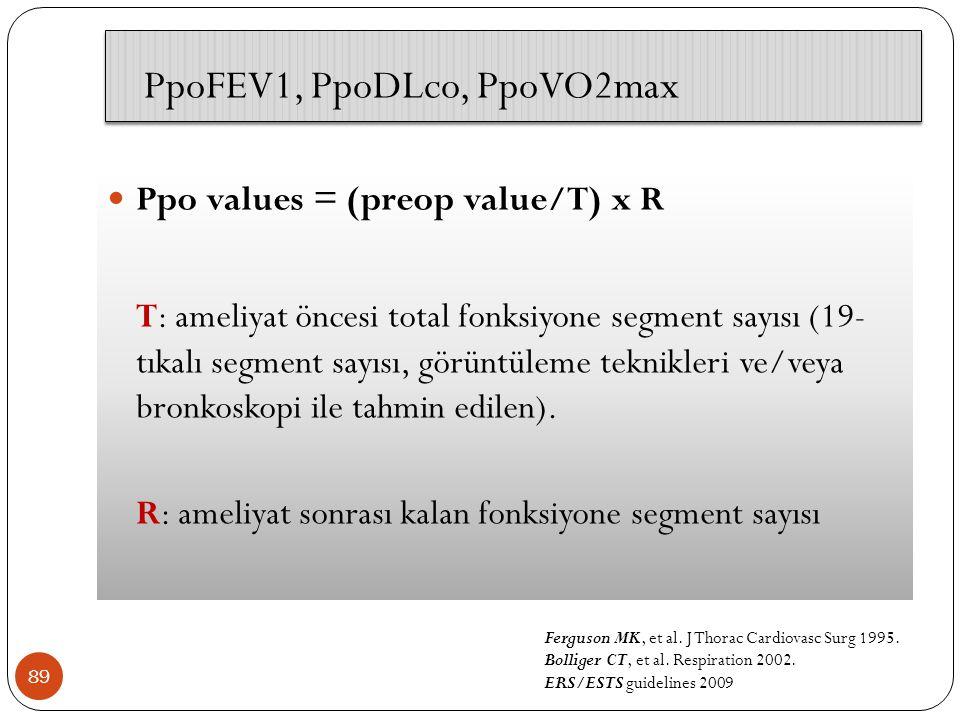 89 Ppo values = (preop value/T) x R T: ameliyat öncesi total fonksiyone segment sayısı (19- tıkalı segment sayısı, görüntüleme teknikleri ve/veya bronkoskopi ile tahmin edilen).