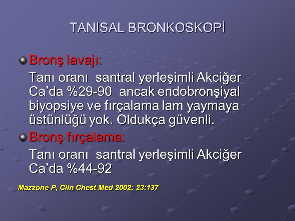 TANISAL BRONKOSKOPİ Bronş lavajı: Tanı oranı santral yerleşimli Akciğer Ca'da %29-90 ancak endobronşiyal biyopsiye ve fırçalama lam yaymaya üstünlüğü yok.