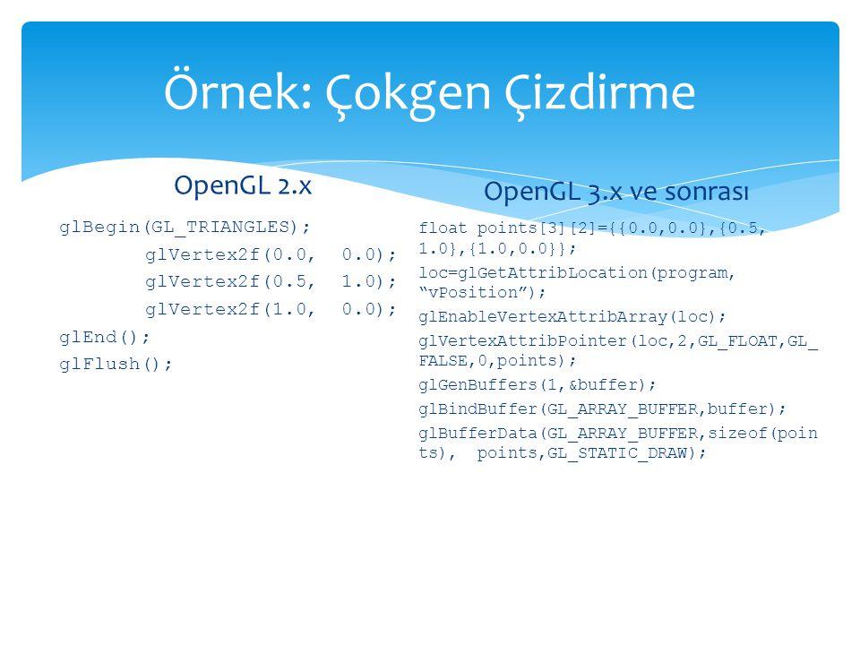 Örnek: Çokgen Çizdirme OpenGL 2.x glBegin(GL_TRIANGLES); glVertex2f(0.0, 0.0); glVertex2f(0.5, 1.0); glVertex2f(1.0, 0.0); glEnd(); glFlush(); OpenGL 3.x ve sonrası float points[3][2]={{0.0,0.0},{0.5, 1.0},{1.0,0.0}}; loc=glGetAttribLocation(program, vPosition ); glEnableVertexAttribArray(loc); glVertexAttribPointer(loc,2,GL_FLOAT,GL_ FALSE,0,points); glGenBuffers(1,&buffer); glBindBuffer(GL_ARRAY_BUFFER,buffer); glBufferData(GL_ARRAY_BUFFER,sizeof(poin ts), points,GL_STATIC_DRAW);