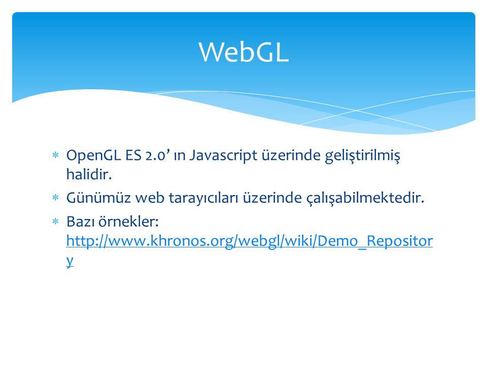  OpenGL ES 2.0' ın Javascript üzerinde geliştirilmiş halidir.