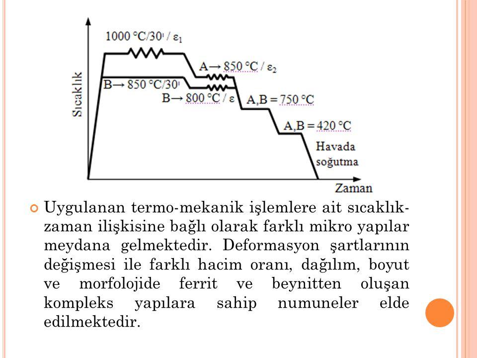 Uygulanan termo-mekanik işlemlere ait sıcaklık- zaman ilişkisine bağlı olarak farklı mikro yapılar meydana gelmektedir. Deformasyon şartlarının değişm
