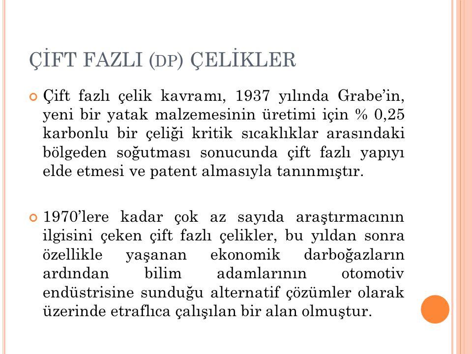 ÇİFT FAZLI ( DP ) ÇELİKLER Çift fazlı çelik kavramı, 1937 yılında Grabe'in, yeni bir yatak malzemesinin üretimi için % 0,25 karbonlu bir çeliği kritik