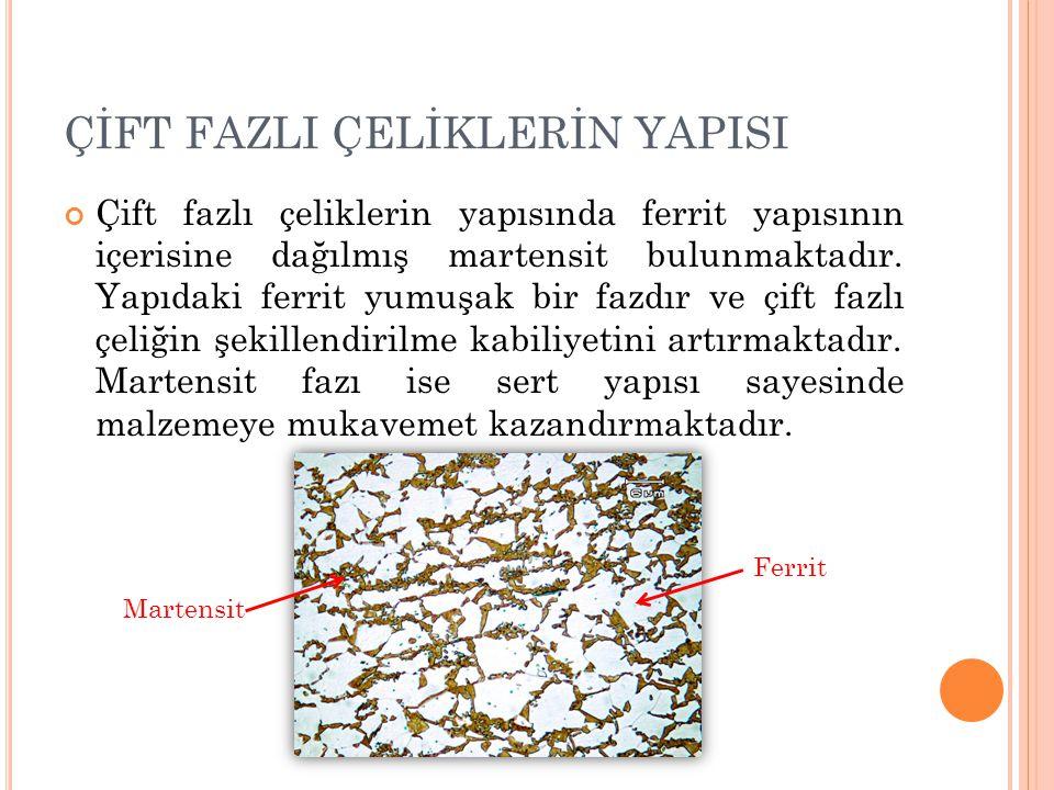 TRIP ÇELİKLERİN ÜRETİMİ TRİP işlemi, malzemeye uygulanan deformasyon sonucu, östenitin martensite dönüşümü sırasında deformasyon sertleşme katsayısının artmasıyla, homojen deformasyon bölgesinin genişletilmesidir.