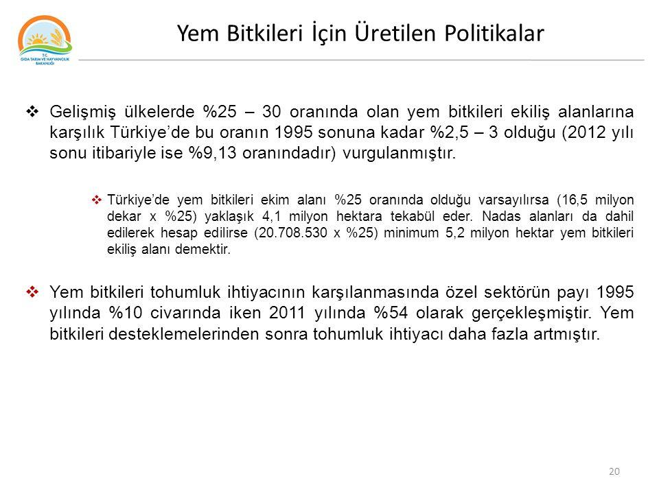 Yem Bitkileri İçin Üretilen Politikalar  Gelişmiş ülkelerde %25 – 30 oranında olan yem bitkileri ekiliş alanlarına karşılık Türkiye'de bu oranın 1995