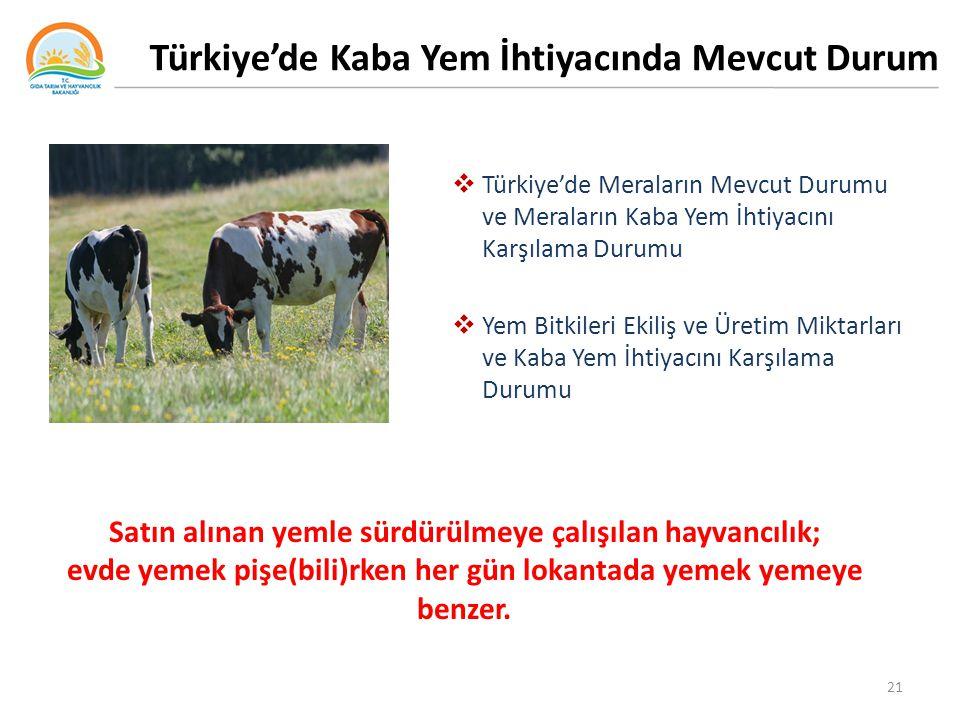 Türkiye'de Kaba Yem İhtiyacında Mevcut Durum  Türkiye'de Meraların Mevcut Durumu ve Meraların Kaba Yem İhtiyacını Karşılama Durumu  Yem Bitkileri Ekiliş ve Üretim Miktarları ve Kaba Yem İhtiyacını Karşılama Durumu Satın alınan yemle sürdürülmeye çalışılan hayvancılık; evde yemek pişe(bili)rken her gün lokantada yemek yemeye benzer.