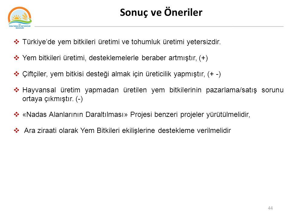 Sonuç ve Öneriler  Türkiye'de yem bitkileri üretimi ve tohumluk üretimi yetersizdir.