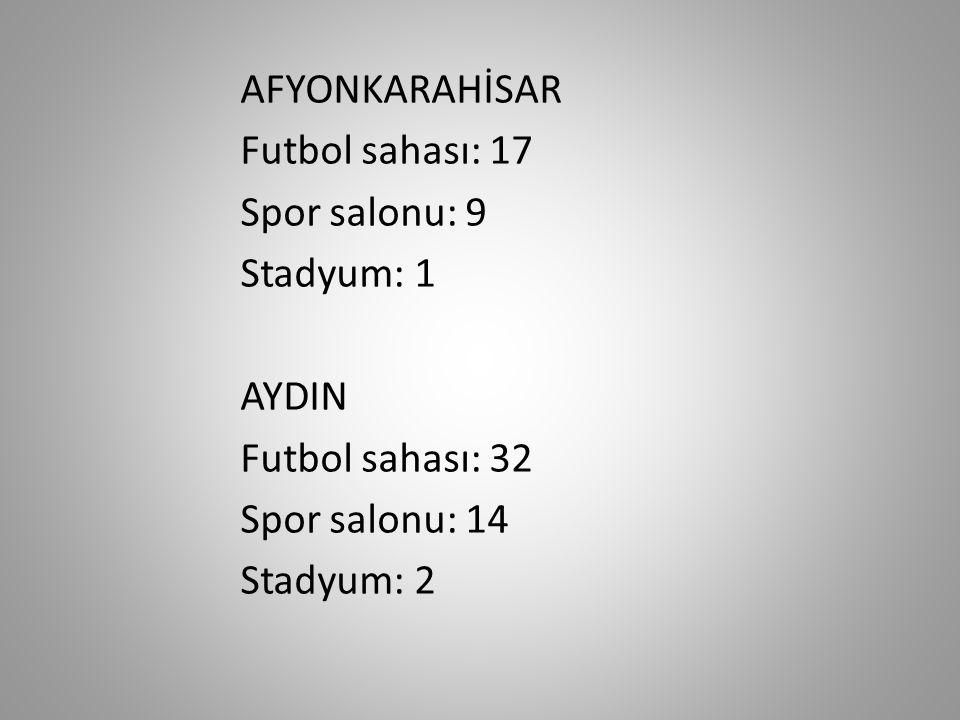 AFYONKARAHİSAR Futbol sahası: 17 Spor salonu: 9 Stadyum: 1 AYDIN Futbol sahası: 32 Spor salonu: 14 Stadyum: 2