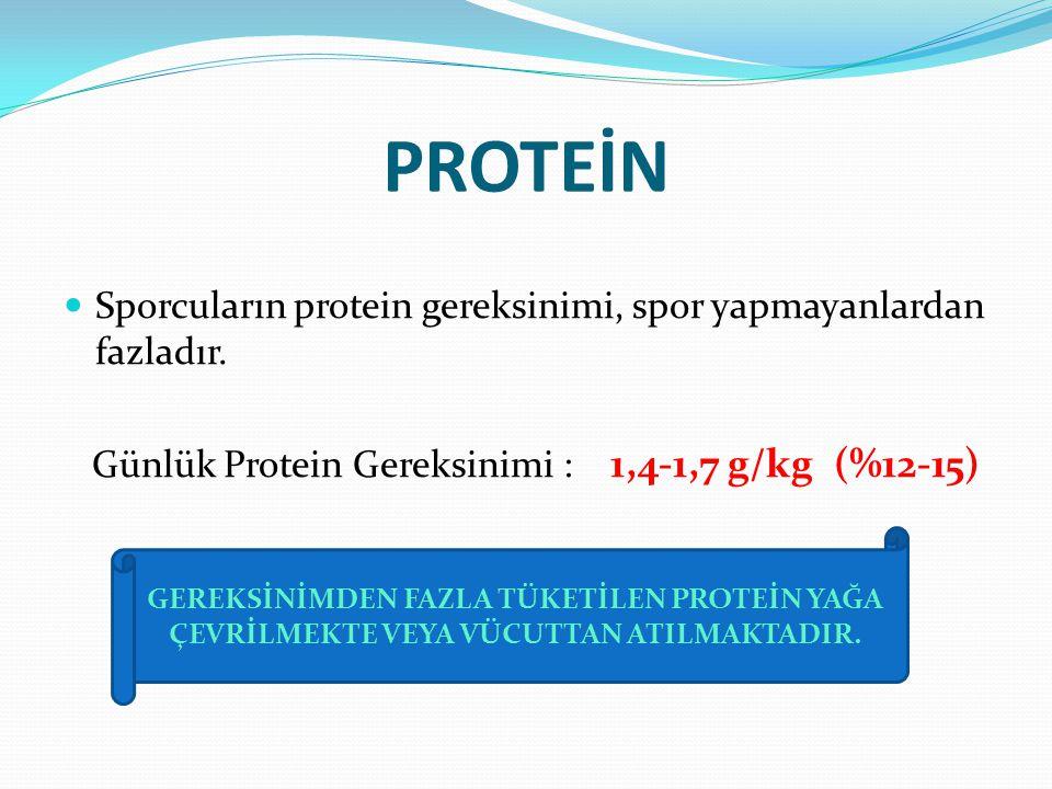 PROTEİN Sporcuların protein gereksinimi, spor yapmayanlardan fazladır. Günlük Protein Gereksinimi : 1,4-1,7 g/kg (%12-15) GEREKSİNİMDEN FAZLA TÜKETİLE