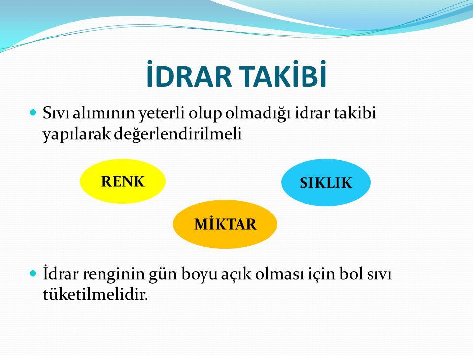 SIVI KAYBI PERFORMANSI OLUMSUZ ETKİLER!.