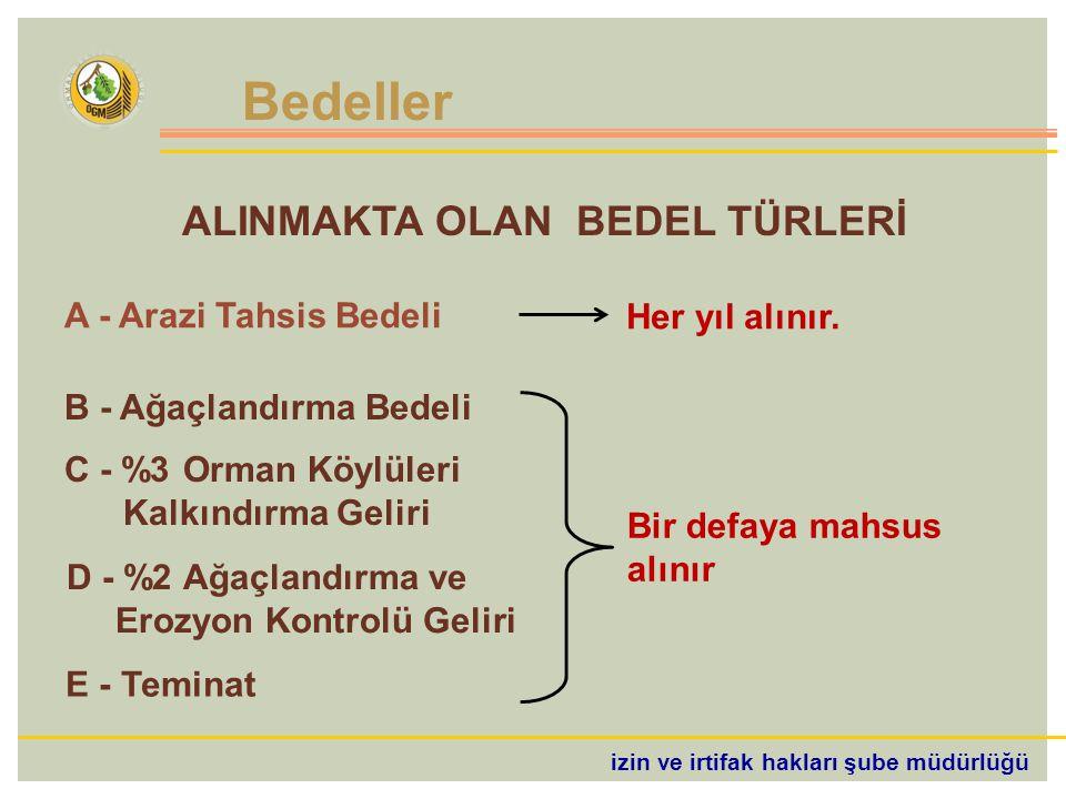 izin ve irtifak hakları şube müdürlüğü A - Arazi Tahsis Bedeli Her yıl alınır.