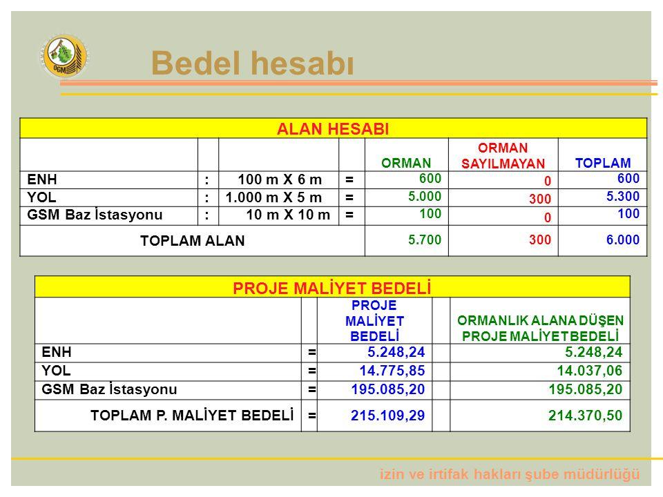 izin ve irtifak hakları şube müdürlüğü ALAN HESABI ORMAN ORMAN SAYILMAYANTOPLAM ENH: 100 m X 6 m= 600 0 YOL:1.000 m X 5 m= 5.000 300 5.300 GSM Baz İstasyonu: 10 m X 10 m= 100 0 TOPLAM ALAN 5.7003006.000 PROJE MALİYET BEDELİ ORMANLIK ALANA DÜŞEN PROJE MALİYET BEDELİ ENH=5.248,24 YOL=14.775,85 14.037,06 GSM Baz İstasyonu=195.085,20 TOPLAM P.