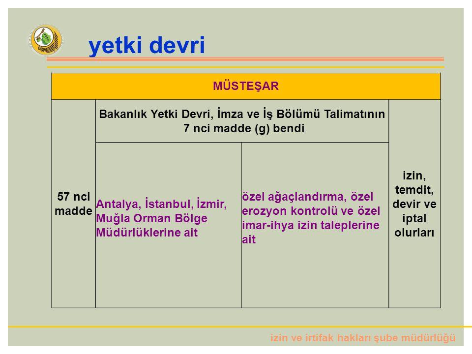 izin ve irtifak hakları şube müdürlüğü yetki devri MÜSTEŞAR 57 nci madde Bakanlık Yetki Devri, İmza ve İş Bölümü Talimatının 7 nci madde (g) bendi izin, temdit, devir ve iptal olurları Antalya, İstanbul, İzmir, Muğla Orman Bölge Müdürlüklerine ait özel ağaçlandırma, özel erozyon kontrolü ve özel imar-ihya izin taleplerine ait