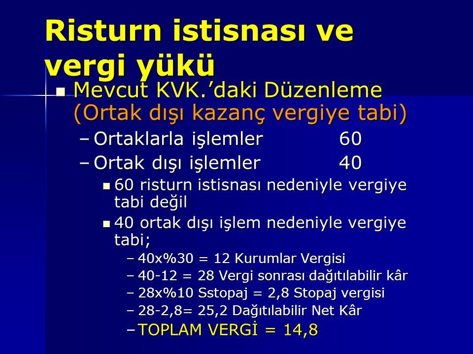 Risturn istisnası ve vergi yükü Mevcut KVK.'daki Düzenleme (Ortak dışı kazanç vergiye tabi) Mevcut KVK.'daki Düzenleme (Ortak dışı kazanç vergiye tabi