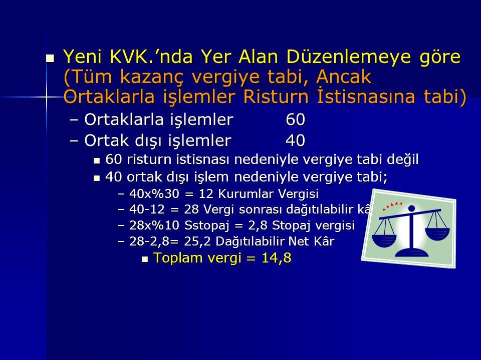 Yeni KVK.'nda Yer Alan Düzenlemeye göre (Tüm kazanç vergiye tabi, Ancak Ortaklarla işlemler Risturn İstisnasına tabi) Yeni KVK.'nda Yer Alan Düzenleme