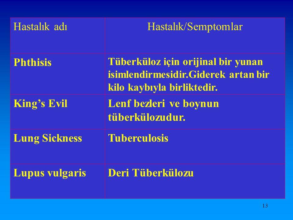 13 Hastalık adıHastalık/Semptomlar Phthisis Tüberküloz için orijinal bir yunan isimlendirmesidir.Giderek artan bir kilo kaybıyla birliktedir. King's E