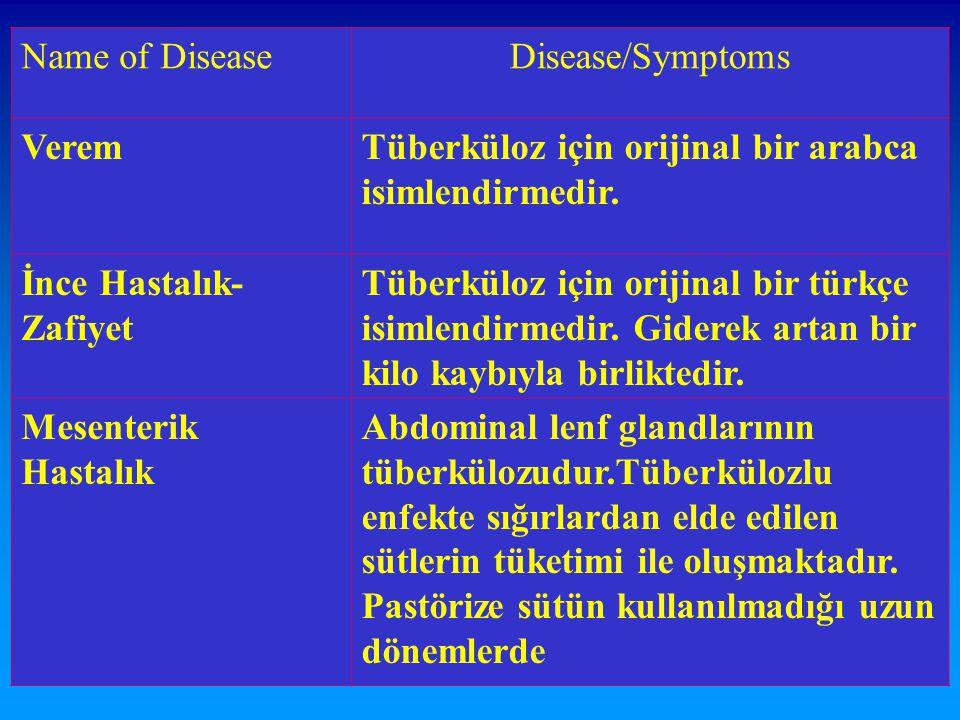 15 Name of DiseaseDisease/Symptoms VeremTüberküloz için orijinal bir arabca isimlendirmedir. İnce Hastalık- Zafiyet Tüberküloz için orijinal bir türkç