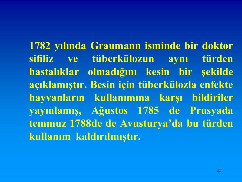 25 1782 yılında Graumann isminde bir doktor sifiliz ve tüberkülozun aynı türden hastalıklar olmadığını kesin bir şekilde açıklamıştır. Besin için tübe