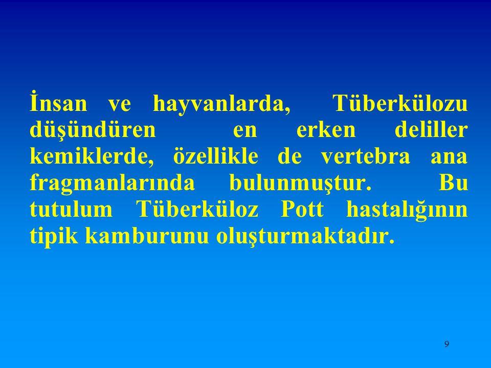 20 Akciğer Tüberkülozunun ilk yazılı kayıtları Asur Kralı Assurbanipal'ın kütüphanesinde idi.