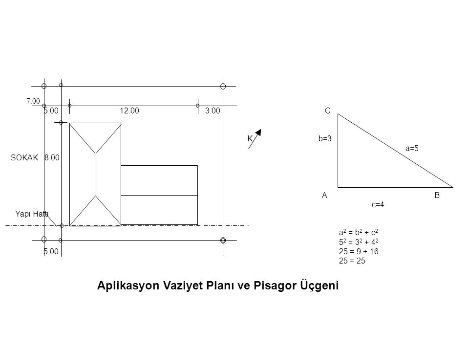 YAPI PLANININ ZEMİNE UYGULANMASI (APLİKASYONU) Projesi tamamlanmış, zemin etüdleri yapılmış, zemin taşıma gücü ve temel tipi belirlenmiş bir yapının a