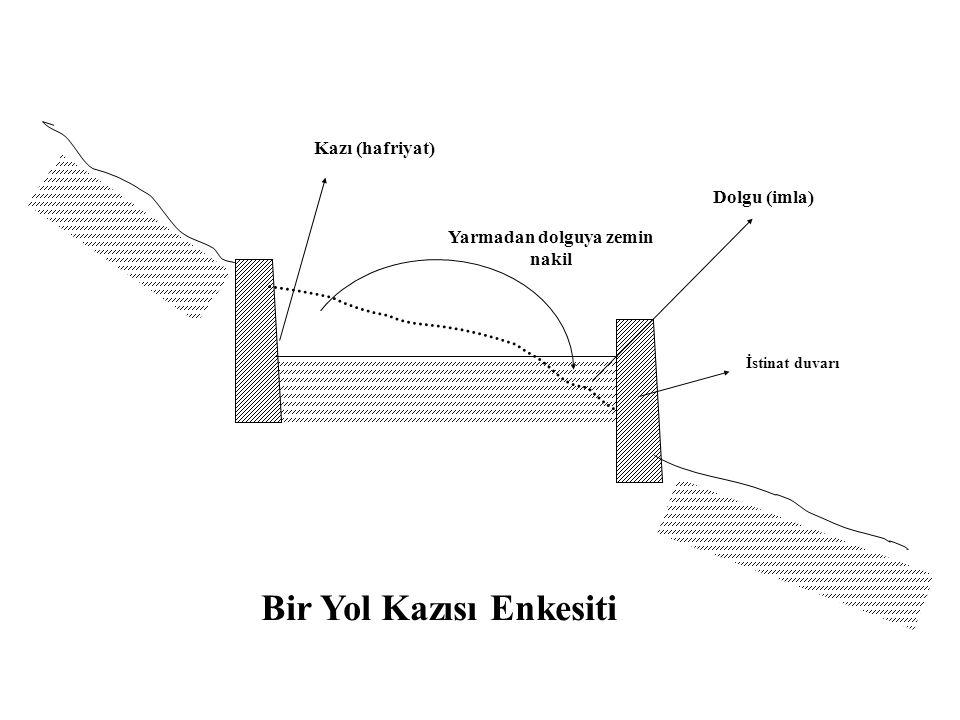 KAZI İŞLERİ (Hafriyat) Temel zemini üzerinde kalan toprağın ya da zemin fazlasının kazılarak alınması işlemine KAZI ya da HAFRİYAT denir. Yapı eğimli