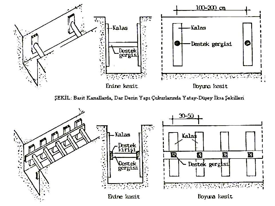 Basit Kanallarda İksa Şekilleri aşağıda verilen bu iksa türü genellikle derinliği ve akıcılığı az olan ve düşey olarak 1.00-2.00 m.