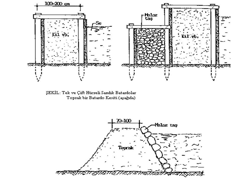 BATARDOLAR Irmak, göl, deniz v.b. su kenarlarında yeraltı su seviyesinin altında kazı yapabilmek için uygulanan tahkimat işine