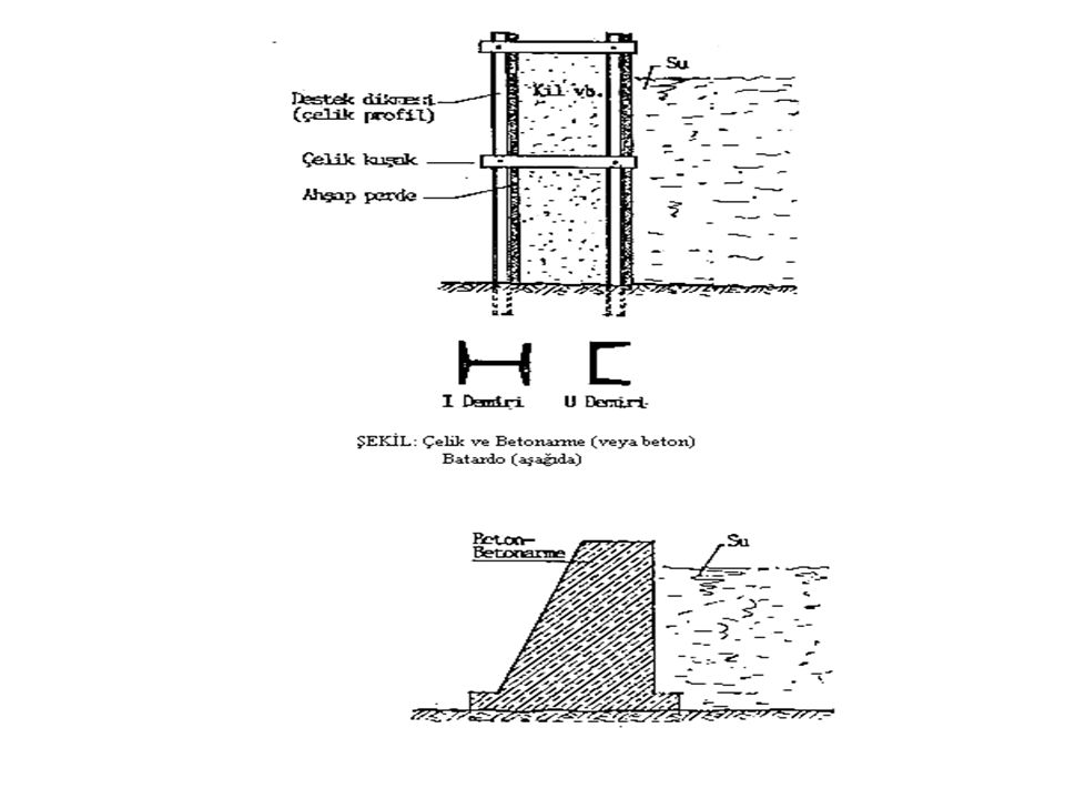 Çelik Batardolar Şekilde de görüldüğü gibi yüksek su seviyelerinde ve aynen ahşap batardolara benzer şekilde I ve U çelik profil destek dikmeleriyle takviyeli olarak inşa edilen batardolardır.