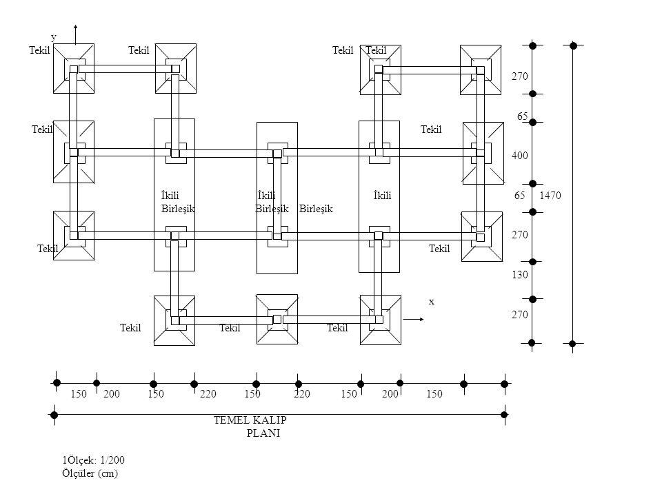 Çözüm: *. Binanın toplam ağırlığı: 7 x 120 = 840 ton, σ zem =1.00 kg/cm2, Toplam yük vektörü:42 adet *. Her yük vektörüne düşen yük: 840/42 = 20 ton *