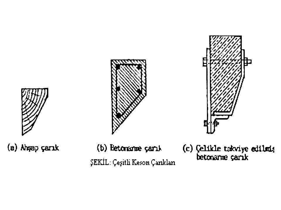 KESONLAR: Sağlam zeminin derinde olması ve daha geniş, dayanıklı temel yapılması gereken durumlarda keson temeller kullanılır. KESONLAR AÇIK KESONLAR