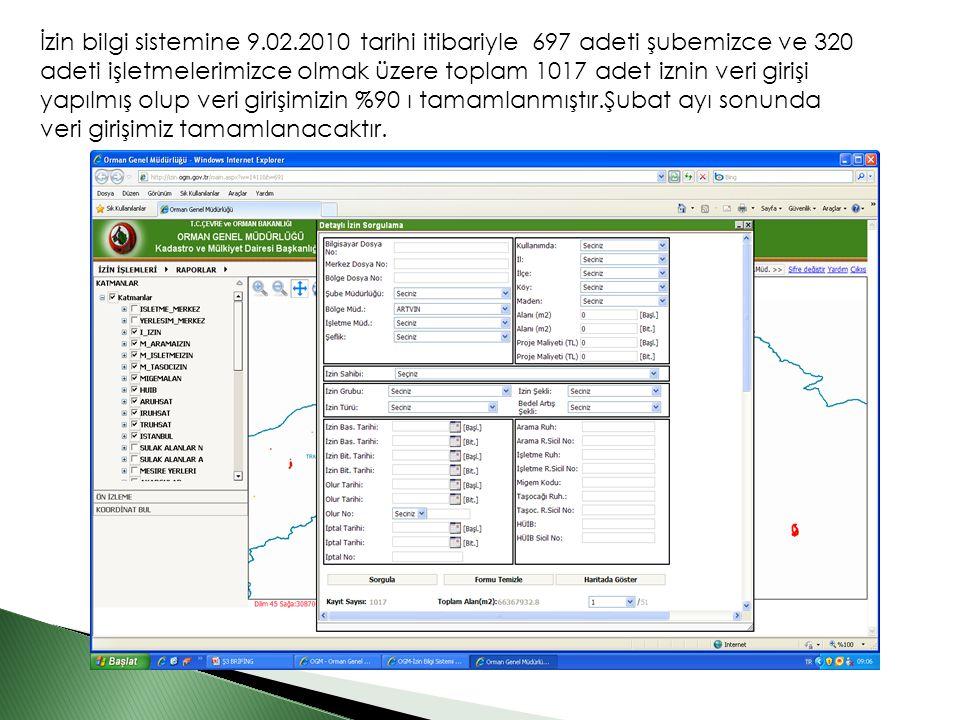 İzin bilgi sistemine 9.02.2010 tarihi itibariyle 697 adeti şubemizce ve 320 adeti işletmelerimizce olmak üzere toplam 1017 adet iznin veri girişi yapı