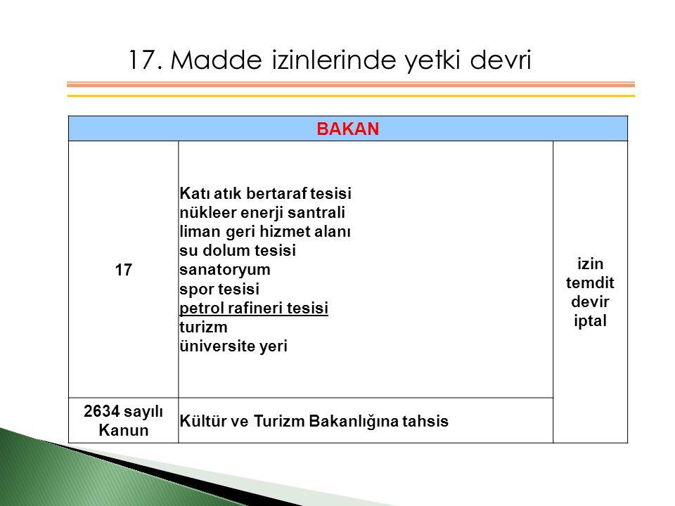  İzin Bilgi Sistemi Programının kullanımı ile ilgili Şube Mühendislerimiz Mahinur SÜNER ve Şenol AYDEMİR tarafından İşletme Müdürlüklerimizde aşağıdaki program dahilinde işletme şefleri ve mühendislerimize uygulamalı eğitim çalışması verilmiştir:  14.01.2010 Yusufeli İşl Müd  15.01.2010 Borçka İşl Müd  18.01.2010 Şavşat İşl Müd  19.01.2010 Ardanuç İşl Müd  26.01.2010 Artvin İşl Müd  28.01.2010 Arhavi İşl Müd