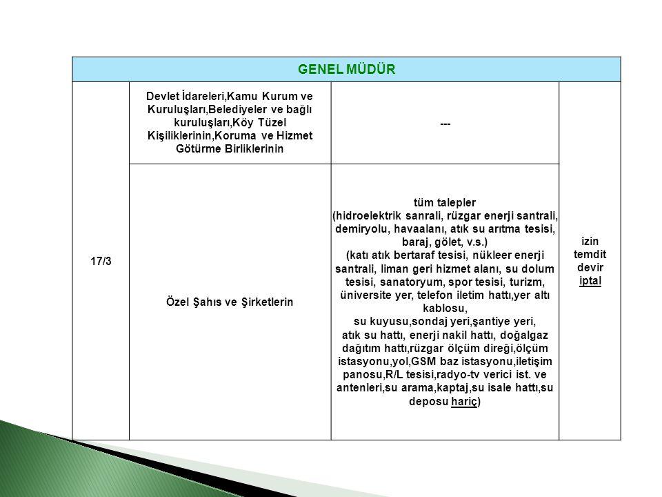 GENEL MÜDÜR 17/3 Devlet İdareleri,Kamu Kurum ve Kuruluşları,Belediyeler ve bağlı kuruluşları,Köy Tüzel Kişiliklerinin,Koruma ve Hizmet Götürme Birlikl