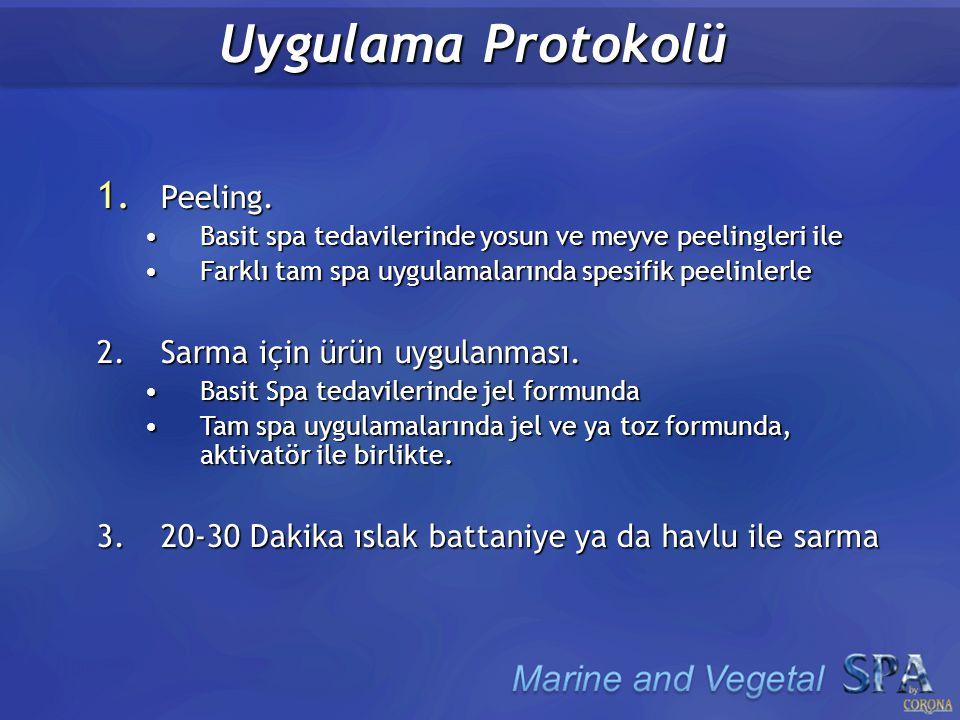 Uygulama Protokolü 4.Ürünlerin ciltten alınması.