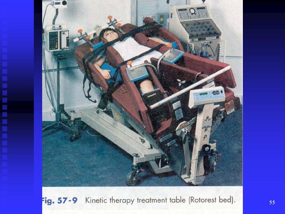 Yatağa bağımlı hastada hemşirelik bakımı 55