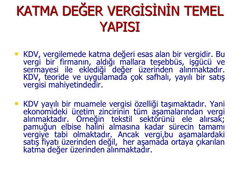 HİZMET İHRACATININ ŞARTLARI Hizmet Türkiye'de, yurt dışındaki bir müşteri yapılmalıdır.
