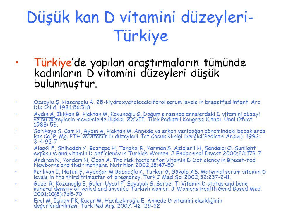 Düşük kan D vitamini düzeyleri- Türkiye Ozsoylu Ş, Hasanoglu A. 25-Hydroxycholecalciferol serum levels in breastfed infant. Arc Dis Child. 1981;56:318