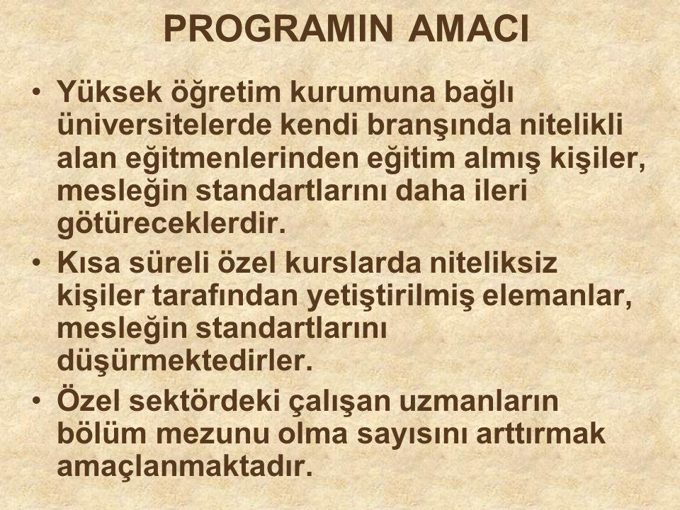 PROGRAMIN AMACI Yüksek öğretim kurumuna bağlı üniversitelerde kendi branşında nitelikli alan eğitmenlerinden eğitim almış kişiler, mesleğin standartla