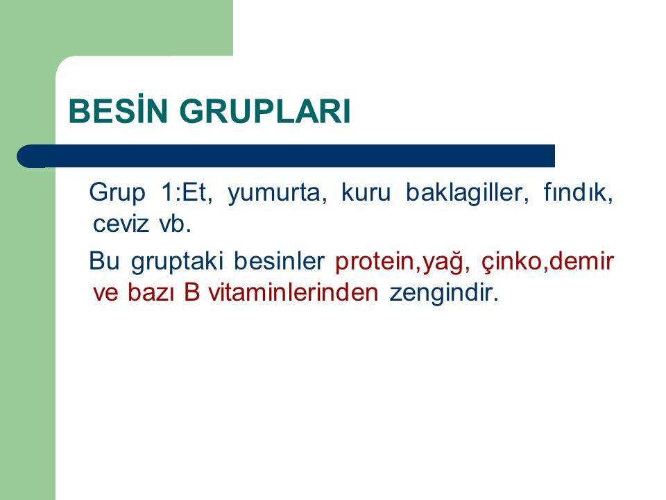 BESİN GRUPLARI Grup 1:Et, yumurta, kuru baklagiller, fındık, ceviz vb. Bu gruptaki besinler protein,yağ, çinko,demir ve bazı B vitaminlerinden zengind