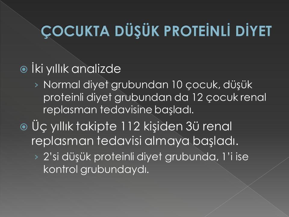  İki yıllık analizde › Normal diyet grubundan 10 çocuk, düşük proteinli diyet grubundan da 12 çocuk renal replasman tedavisine başladı.