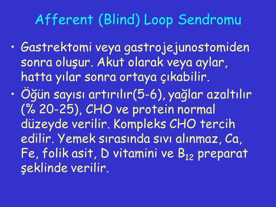 Afferent (Blind) Loop Sendromu Gastrektomi veya gastrojejunostomiden sonra oluşur. Akut olarak veya aylar, hatta yılar sonra ortaya çıkabilir. Öğün sa