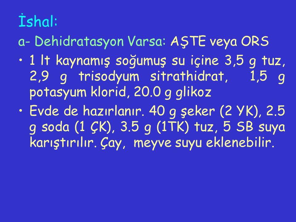 İshal: a- Dehidratasyon Varsa: AŞTE veya ORS 1 lt kaynamış soğumuş su içine 3,5 g tuz, 2,9 g trisodyum sitrathidrat, 1,5 g potasyum klorid, 20.0 g gli
